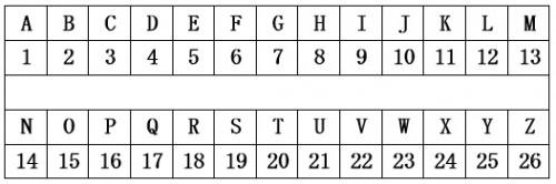 Monday's Maths Mastery – Week 3   Hoyland Common Primary School ...